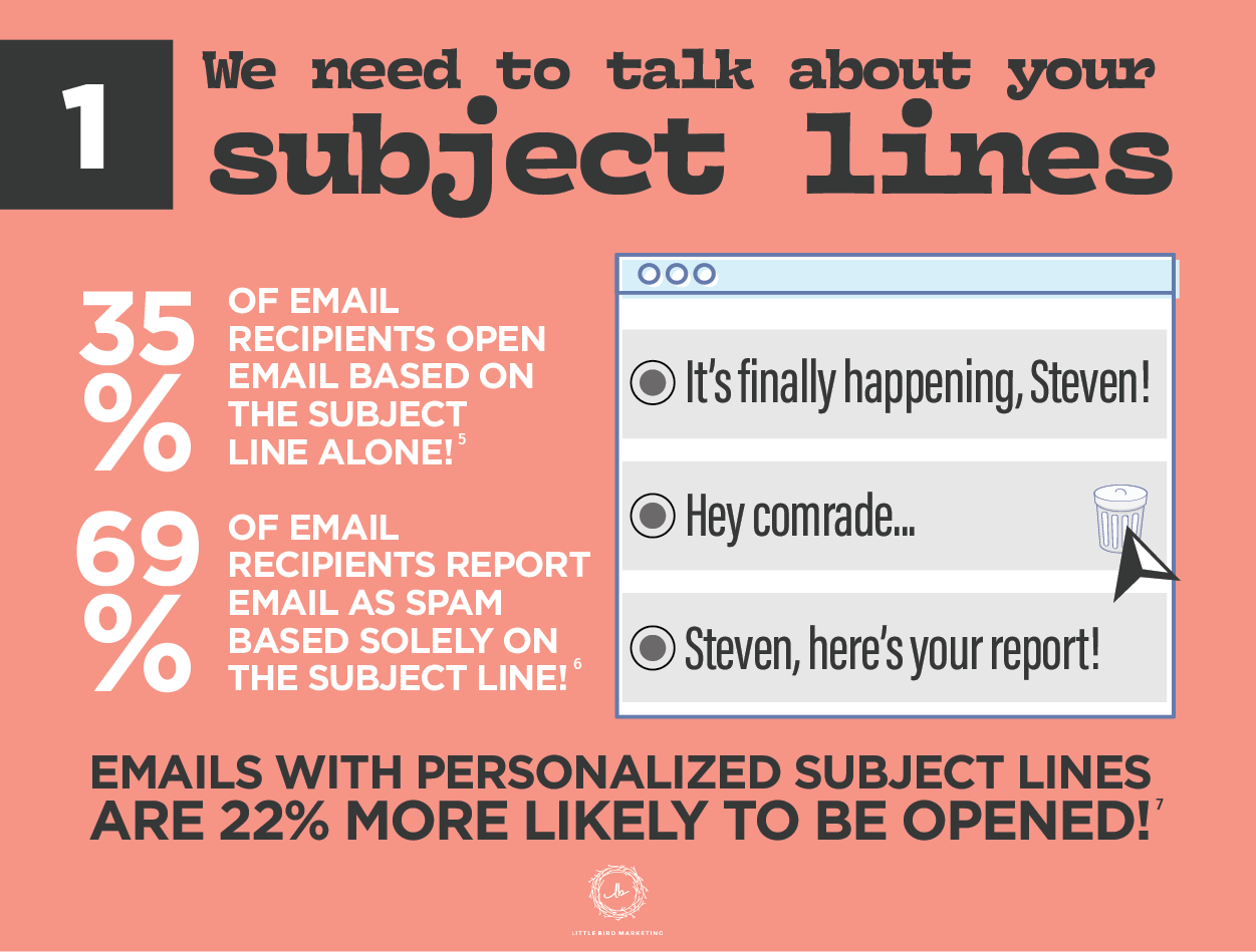 Email Subject Line Statistics