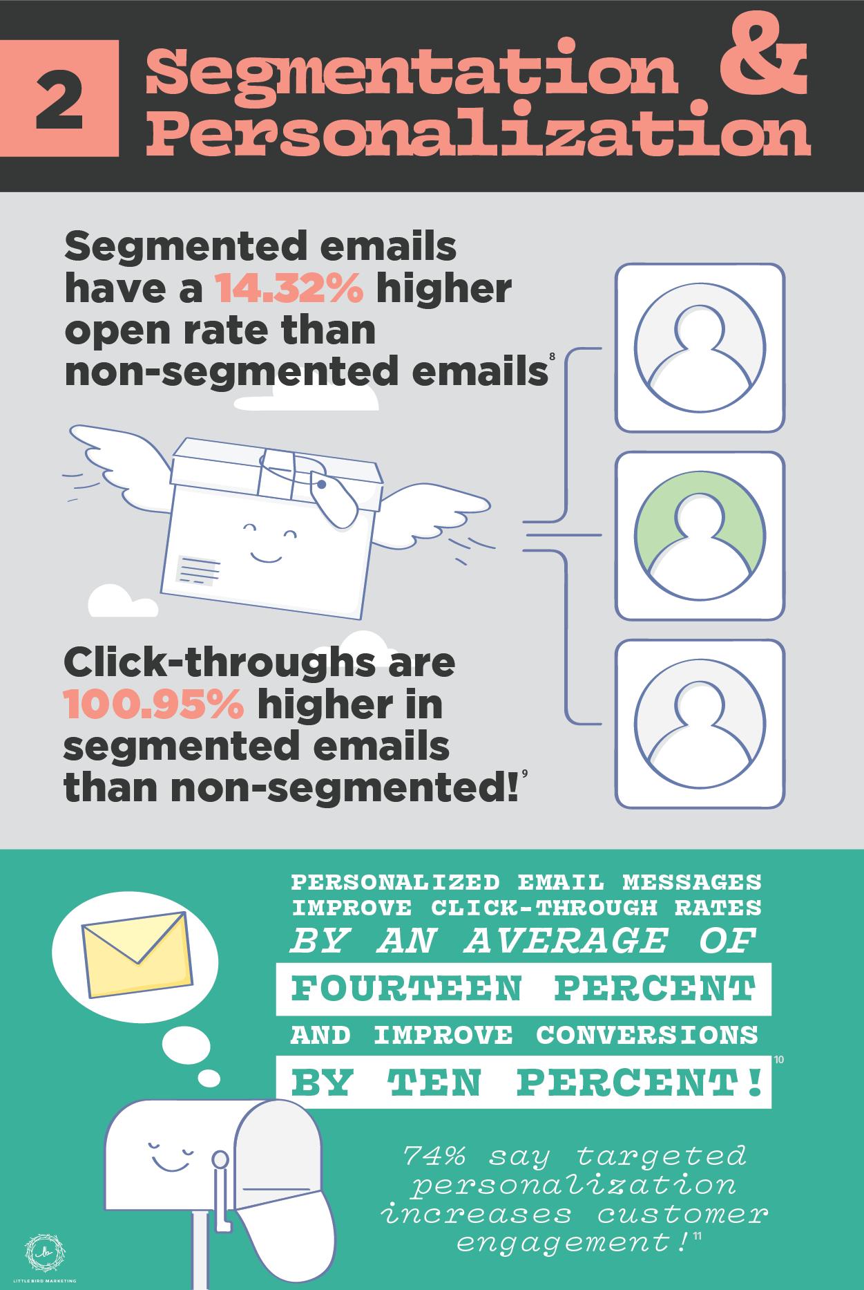 Email Segmentation Statistics