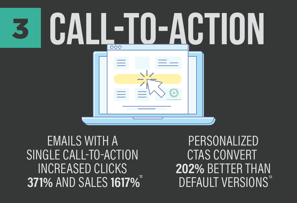 Email Call-to-Action Statistics