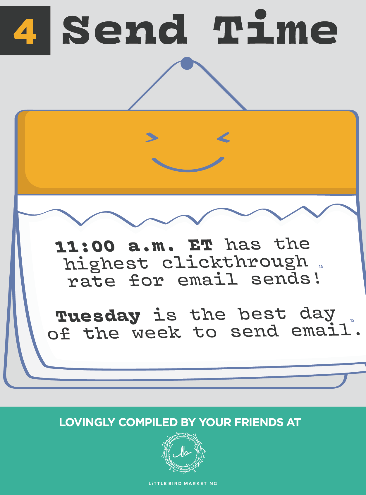 Email Send Time Statistics