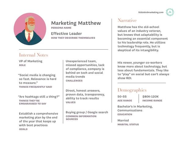 Marketing Mathew